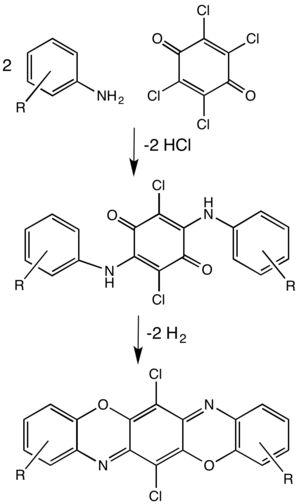 Pigment violet 23 - Synthetic route to dioxazine dyes such as pigment violet 23.
