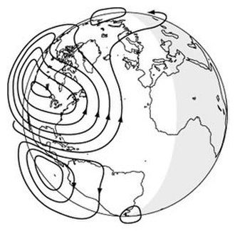 Ionosphere - Electric currents created in sunward ionosphere.