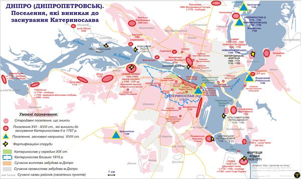 Поселення на території сучасного Дніпропетровська до заснування Катеринослава