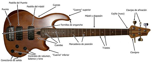 instrumento musicales bajo: