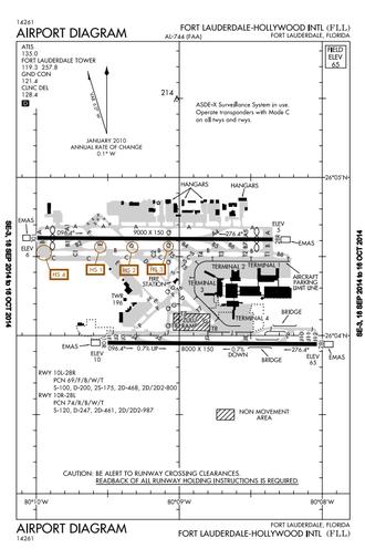 Fort Lauderdale–Hollywood International Airport - FAA diagram
