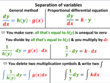 First Order proportional differential equation.png