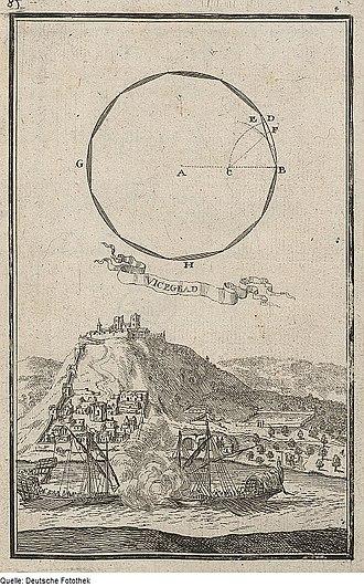 Hendecagon - Image: Fotothek df tg 0004812 Geometrie ^ Architektur ^ Festungsbau ^ Vermessung