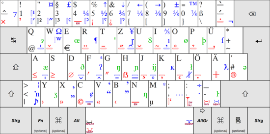 German-Keyboard-Layout-T3-Version1-large.png