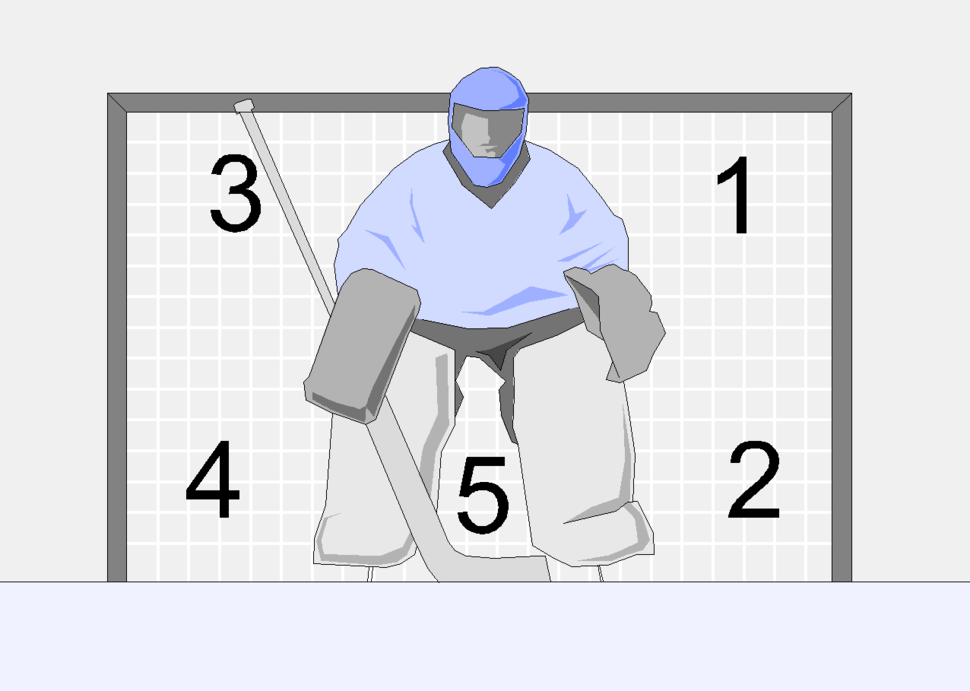 Goalie-holes