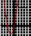 Gráfico 2º Grau.PNG
