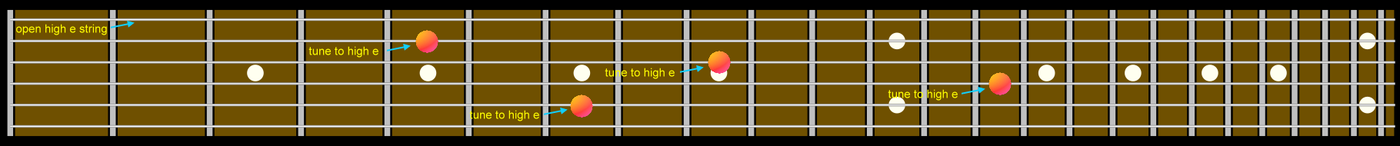 guitar tuning the guitar wikibooks open books for an open world. Black Bedroom Furniture Sets. Home Design Ideas
