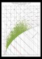 H,x Mollier-Diagramm - mittleres Jahr (TRY 7).png