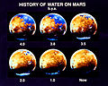 History of Water on Mars.jpg