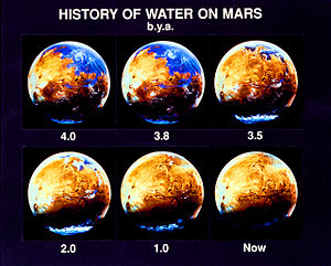 Water on Mars - History of water on Mars. Numbers represent how many billions of years ago