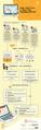 Infográfico - Escrita Colaborativa.png
