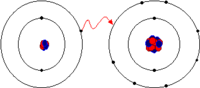 Lityum ve flor'un elektron dizilimi. Lityum'un d�� yörüngesinde elektron bulunur ve iyonizasyon enerjisi dü�ük oldu�u için bu elektron oldukça gev�ekçe tutunmaktad�r. Flor'un d�� yörüngesinde ise 7 elektron vard�r. Bir elektron lityum'dan flor'a do�ru hareket etti�inde her bir iyon, soy gaz dizilimi haline dönü�ür. �ki z�t yüklü iyonun elektrostatik çekiminden kaynaklanan ba�lanma enerjisi yeterli negatif de�erde olup ba�lanm�� durum toplam enerjisi, ba�lanmam�� durumdakinden daha dü�üktür.