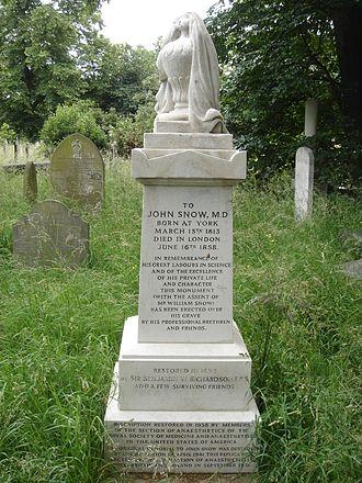 John Snow - Funerary monument, Brompton Cemetery, London