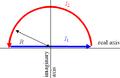 Jordan lemma-complex path.png