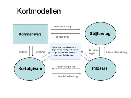 Et skematisk billede over et fyrpartnetværk