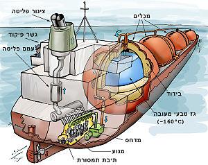 LNGtanker He.jpg