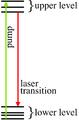 LaserLevels1.png