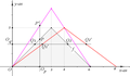Lijnvermenigvuldiging(fig5) definitie.png