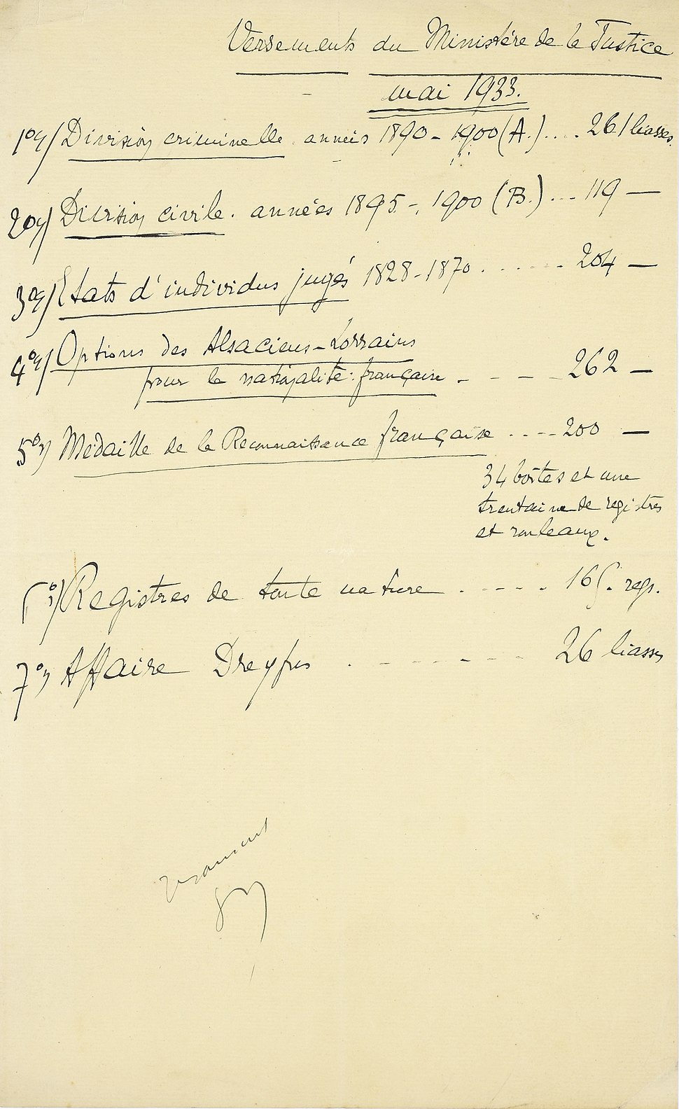 Listes des versements aux Archives, par le minist%C3%A8re de la Justice, des scell%C3%A9s de l%E2%80%99affaire Dreyfus - Archives Nationales - AB-V-d-9 - (1).jpg