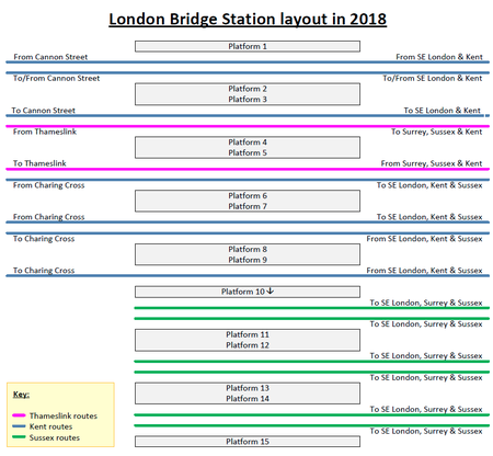 London Bridge Station Wikipedia - National rail map london