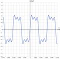 M99 course graph 6.png