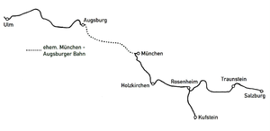 Bavarian Maximilian Railway - Route of the Bavarian Maximilian Railway