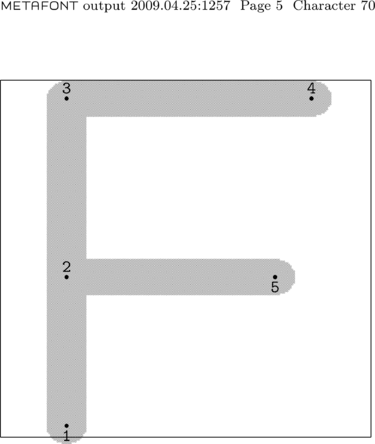Output of the code on the left