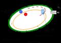 Mitocondrio flusso protonico.png