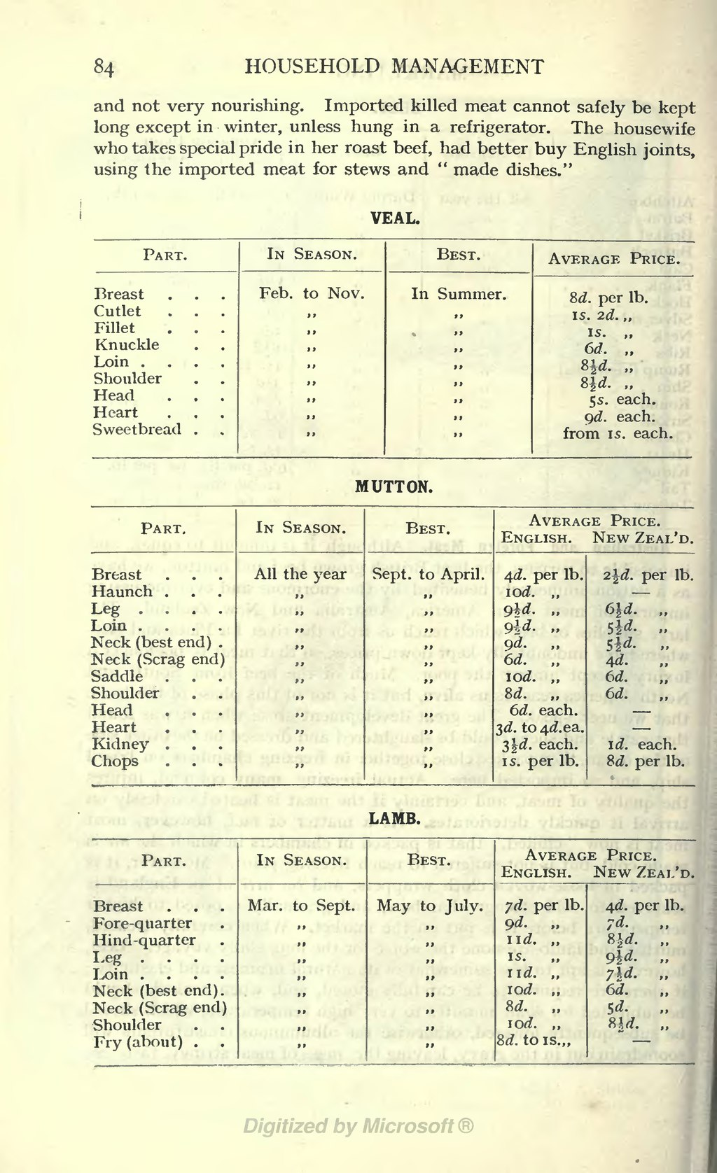 Page:Mrs Beeton's Book of Household Management djvu/122