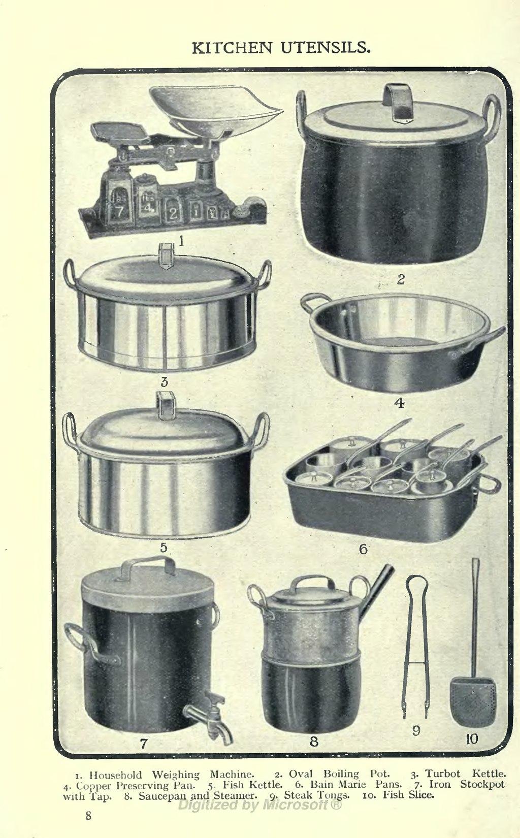 Vintage Kitchen Utensils Colors Dating System