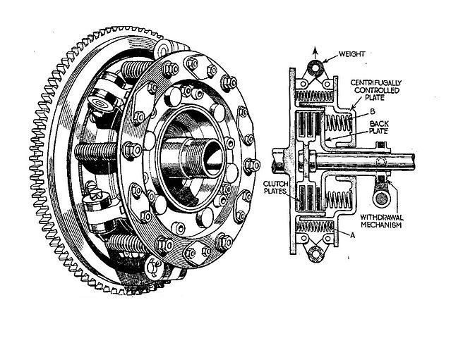 file newton centrifugal plate clutch  autocar handbook  13th ed  1935  jpg