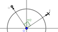 NombreComplexe MultiplicationImaginaire.png