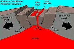 Northern Cordilleran Volcanic Province Wikipedia