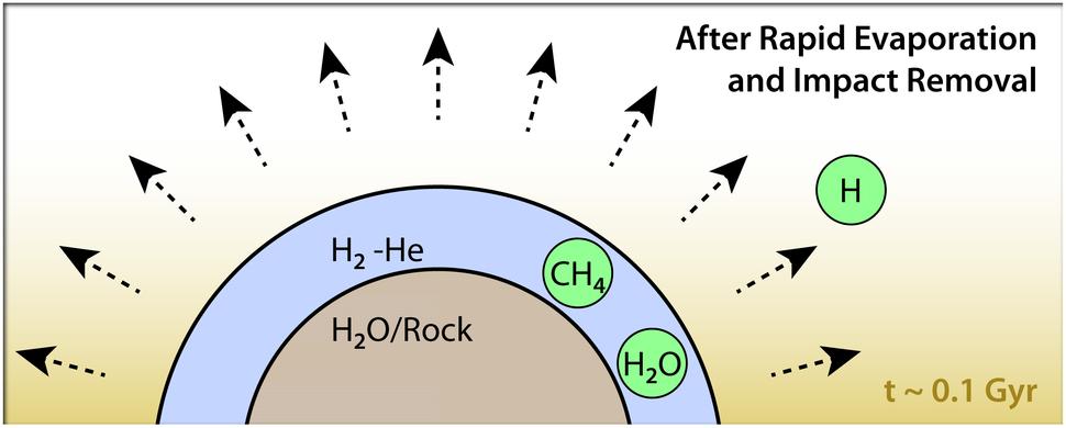 PIA19345 Helium Atmosphere Formation 0.1 Gyr