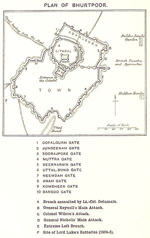 Siege of Bharatpur - Plan of Bhurtpore