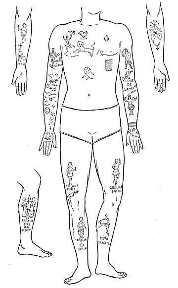 PSM V48 D879 Tattoos in the 19th century.jpg