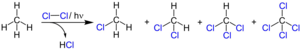 Photochlorination - Subsequent products of photochlorination of methane (schematic representation without consideration of stoichiometry).