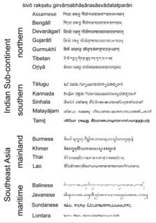 Abugida Writing system