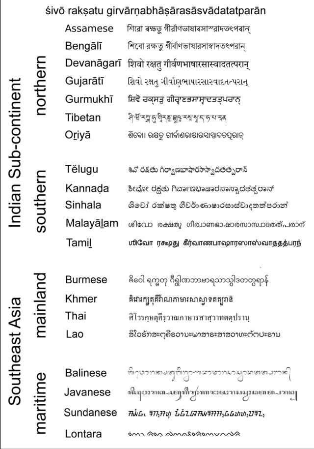 Bahasa Sanskerta  Wikipedia bahasa Indonesia, ensiklopedia bebas