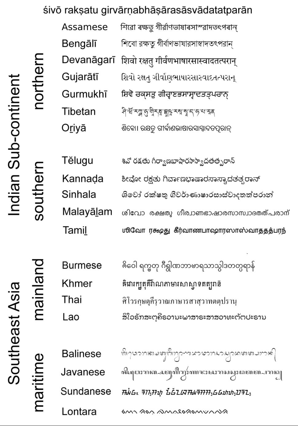 Phrase sanskrit