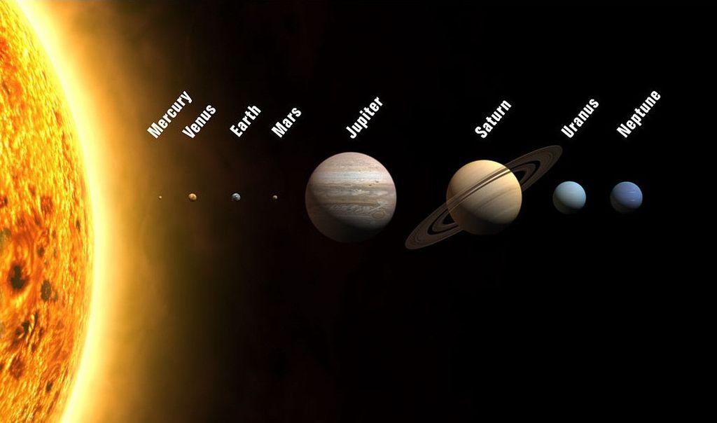 Hành tinh là gì? - 1024px Planets2013 / Thiên văn học Đà Nẵng