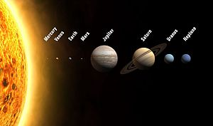 The Solar System. Sizes but not distances to scale.