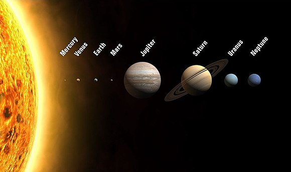 Planets of the Solar System (Sizes to scale, distances and illumination not to scale) Planets2013.jpg