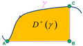 Positive domain of a uniformly tended curve.png