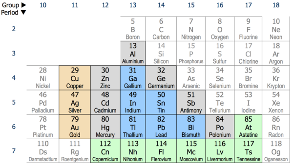 Post transition metal wikipedia post transition metals in the periodic table urtaz Choice Image