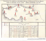 Ottoman Census of 1893-96