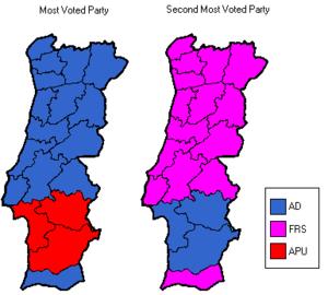 Portuguese legislative election, 1980 - Image: Pt plelection 1980