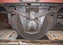 https://upload.wikimedia.org/wikipedia/commons/thumb/a/a9/Radsatz-mit-Gleitlager-Einfachschaken-und-Bremse-an-Verbandswagen-A4.jpg/220px-Radsatz-mit-Gleitlager-Einfachschaken-und-Bremse-an-Verbandswagen-A4.jpg