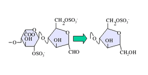 Low molecular weight heparin - Figure 1: The anhydromannose in IdoA(2S)-anhydromannose can be reduced to an anhydromannitol