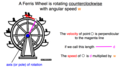 Rigid body rotation example from a Ferris Wheel.png